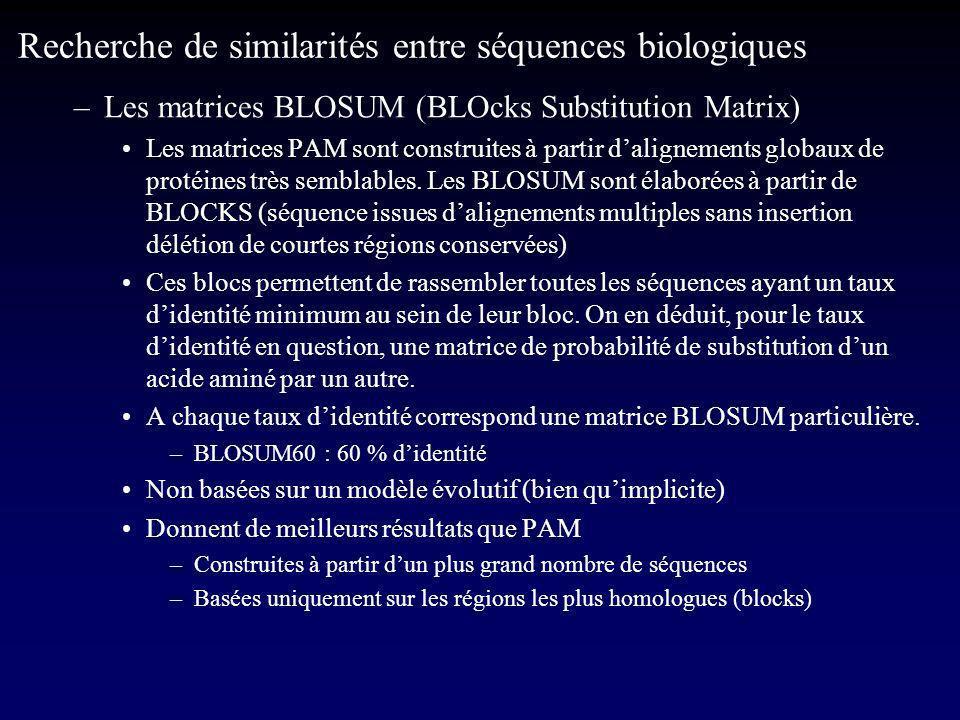 –Les matrices BLOSUM (BLOcks Substitution Matrix) Les matrices PAM sont construites à partir dalignements globaux de protéines très semblables.