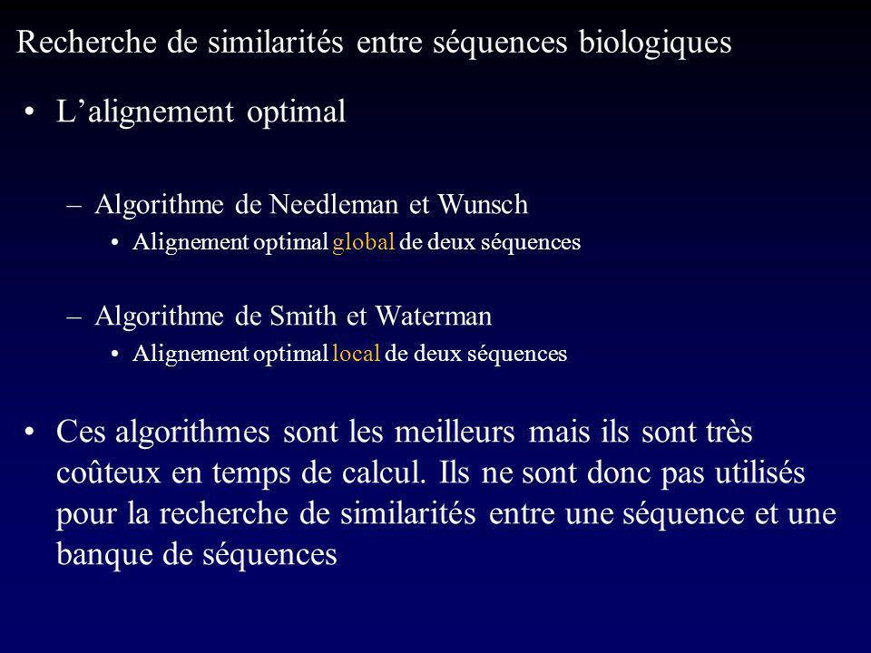 Lalignement optimal –Algorithme de Needleman et Wunsch Alignement optimal global de deux séquences –Algorithme de Smith et Waterman Alignement optimal local de deux séquences Ces algorithmes sont les meilleurs mais ils sont très coûteux en temps de calcul.