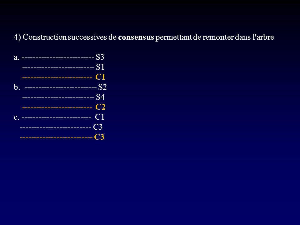 4) Construction successives de consensus permettant de remonter dans l arbre a.