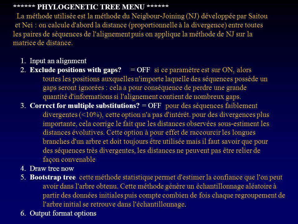****** PHYLOGENETIC TREE MENU ****** La méthode utilisée est la méthode du Neigbour-Joining (NJ) développée par Saitou et Nei : on calcule d abord la distance (proportionnelle à la divergence) entre toutes les paires de séquences de l alignement puis on applique la méthode de NJ sur la matrice de distance.