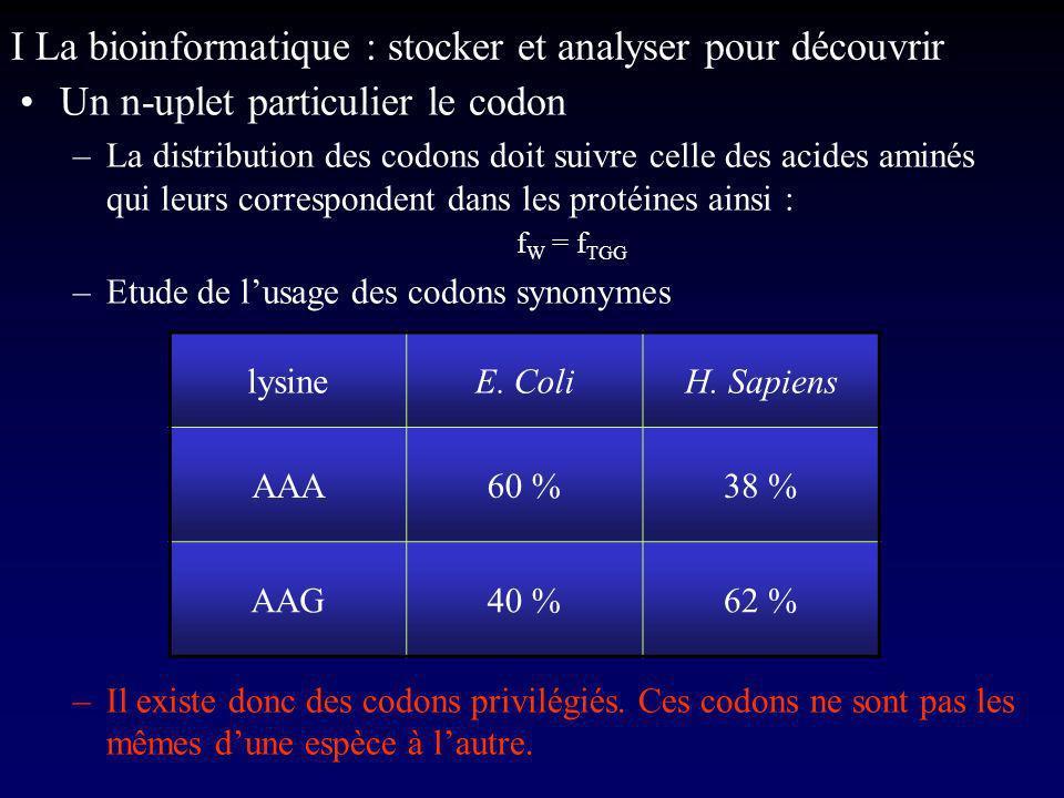 I La bioinformatique : stocker et analyser pour découvrir Un n-uplet particulier le codon –La distribution des codons doit suivre celle des acides aminés qui leurs correspondent dans les protéines ainsi : f W = f TGG –Etude de lusage des codons synonymes –Il existe donc des codons privilégiés.