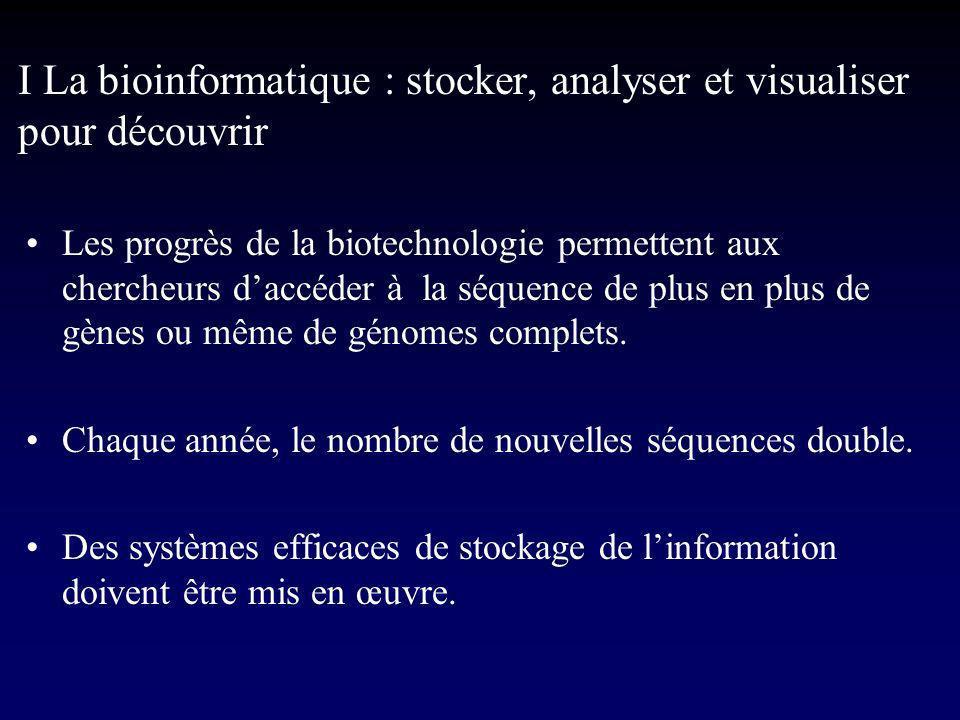 I La bioinformatique : stocker, analyser et visualiser pour découvrir Les progrès de la biotechnologie permettent aux chercheurs daccéder à la séquence de plus en plus de gènes ou même de génomes complets.