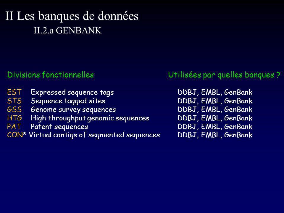 Divisions fonctionnelles Utilisées par quelles banques .