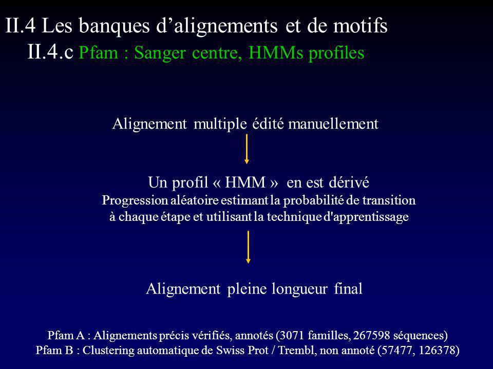 Alignement multiple édité manuellement Un profil « HMM » en est dérivé Progression aléatoire estimant la probabilité de transition à chaque étape et utilisant la technique d apprentissage Alignement pleine longueur final Pfam A : Alignements précis vérifiés, annotés (3071 familles, 267598 séquences) Pfam B : Clustering automatique de Swiss Prot / Trembl, non annoté (57477, 126378) II.4 Les banques dalignements et de motifs II.4.c Pfam : Sanger centre, HMMs profiles