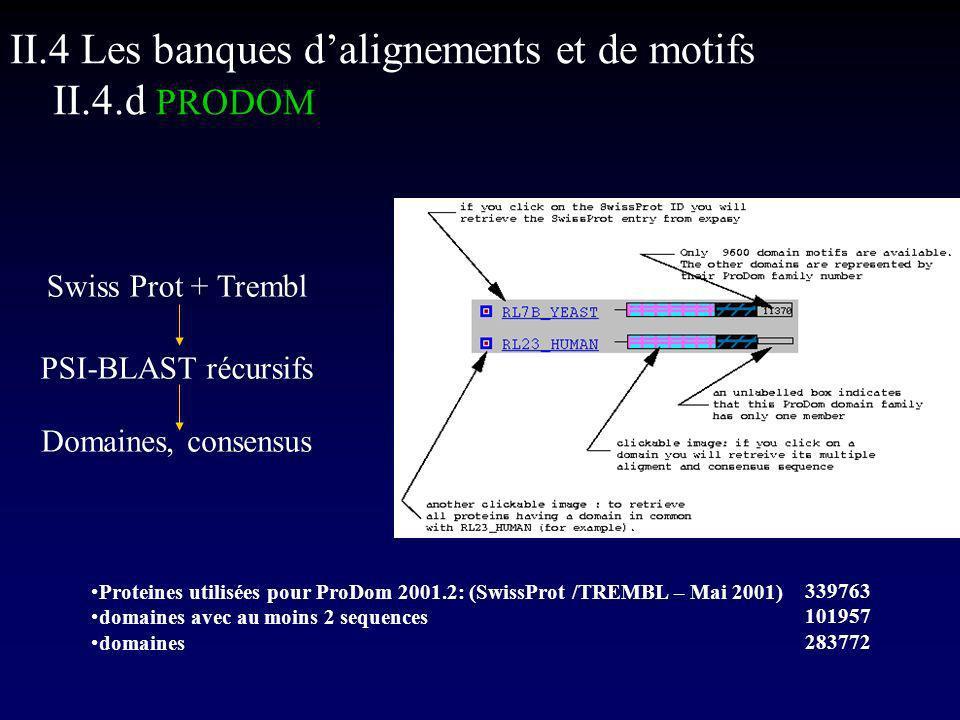 Swiss Prot + Trembl PSI-BLAST récursifs Domaines, consensus Proteines utilisées pour ProDom 2001.2: (SwissProt /TREMBL – Mai 2001) domaines avec au moins 2 sequences domaines 339763 101957 283772 II.4 Les banques dalignements et de motifs II.4.d PRODOM