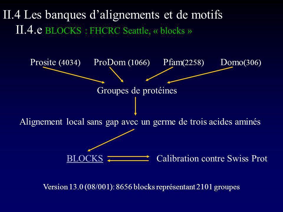 Prosite (4034) ProDom (1066) Pfam (2258) Domo (306) Groupes de protéines Alignement local sans gap avec un germe de trois acides aminés BLOCKSCalibration contre Swiss Prot Version 13.0 (08/001): 8656 blocks représentant 2101 groupes II.4 Les banques dalignements et de motifs II.4.e BLOCKS : FHCRC Seattle, « blocks »