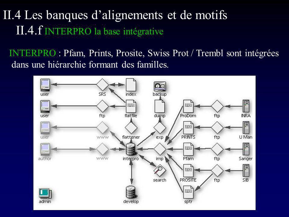 INTERPRO : Pfam, Prints, Prosite, Swiss Prot / Trembl sont intégrées dans une hiérarchie formant des familles.