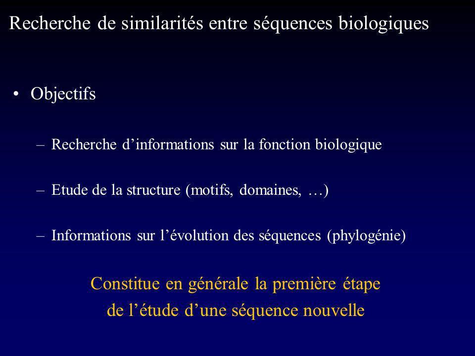 Recherche de similarités entre séquences biologiques Objectifs –Recherche dinformations sur la fonction biologique –Etude de la structure (motifs, domaines, …) –Informations sur lévolution des séquences (phylogénie) Constitue en générale la première étape de létude dune séquence nouvelle