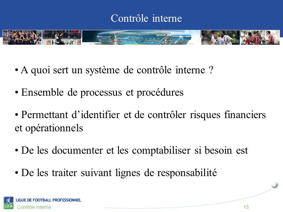 A quoi sert un système de contrôle interne .