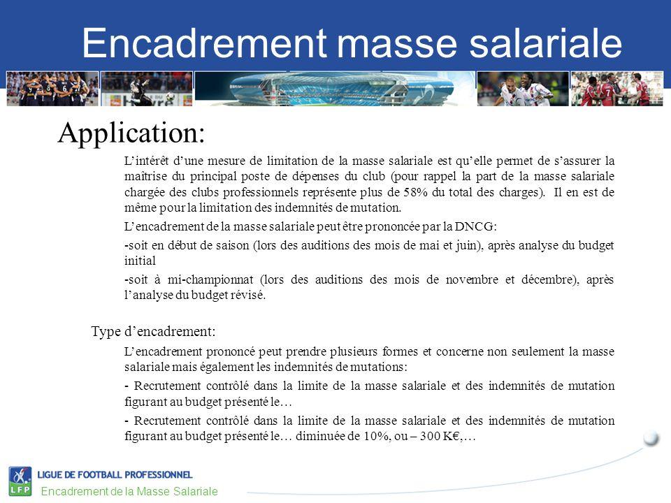 Encadrement masse salariale Encadrement de la Masse Salariale Application: Lintérêt dune mesure de limitation de la masse salariale est quelle permet