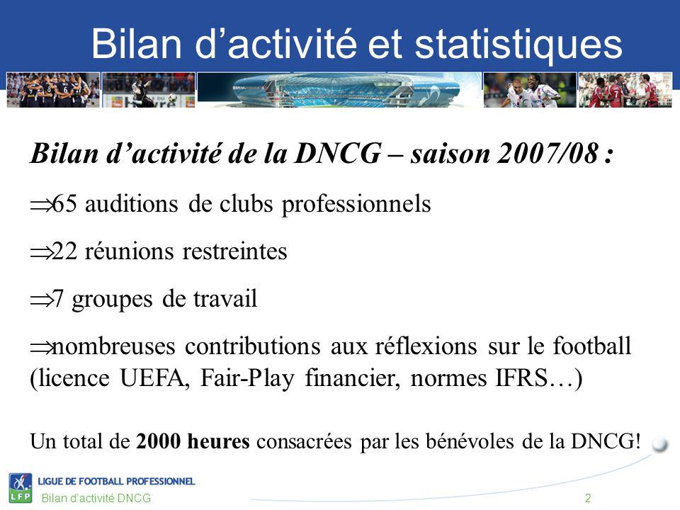 Bilan dactivité et statistiques Bilan dactivité DNCG2 Bilan dactivité de la DNCG – saison 2007/08 : 65 auditions de clubs professionnels 22 réunions restreintes 7 groupes de travail nombreuses contributions aux réflexions sur le football (licence UEFA, Fair-Play financier, normes IFRS…) Un total de 2000 heures consacrées par les bénévoles de la DNCG!
