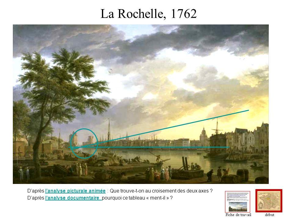 Rochefort, 1762 Daprès lanalyse picturale animée, quel bâtiment forme la grande perspective ?lanalyse picturale animée, Daprès lexplication de lauteur, quy a-t-il au premier plan ?lexplication de lauteur, Doù est peint le tableau daprès son titre .