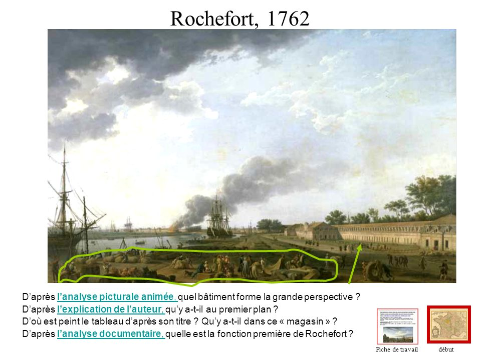 Rochefort, 1762 Daprès lanalyse picturale animée, quel bâtiment forme la grande perspective ?lanalyse picturale animée, Daprès lexplication de lauteur