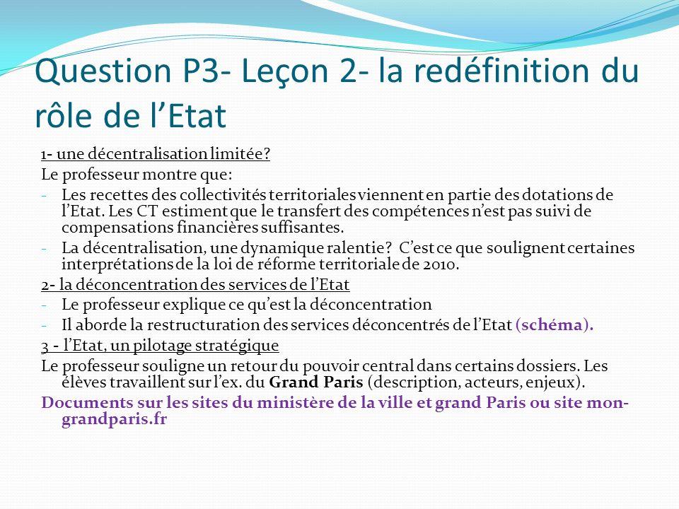 Question P3- Leçon 2- la redéfinition du rôle de lEtat 1- une décentralisation limitée? Le professeur montre que: - Les recettes des collectivités ter