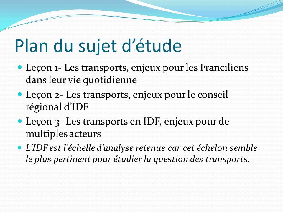 Plan du sujet détude Leçon 1- Les transports, enjeux pour les Franciliens dans leur vie quotidienne Leçon 2- Les transports, enjeux pour le conseil ré