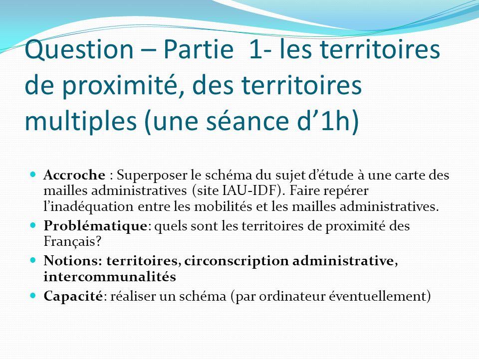 Question – Partie 1- les territoires de proximité, des territoires multiples (une séance d1h) Accroche : Superposer le schéma du sujet détude à une ca