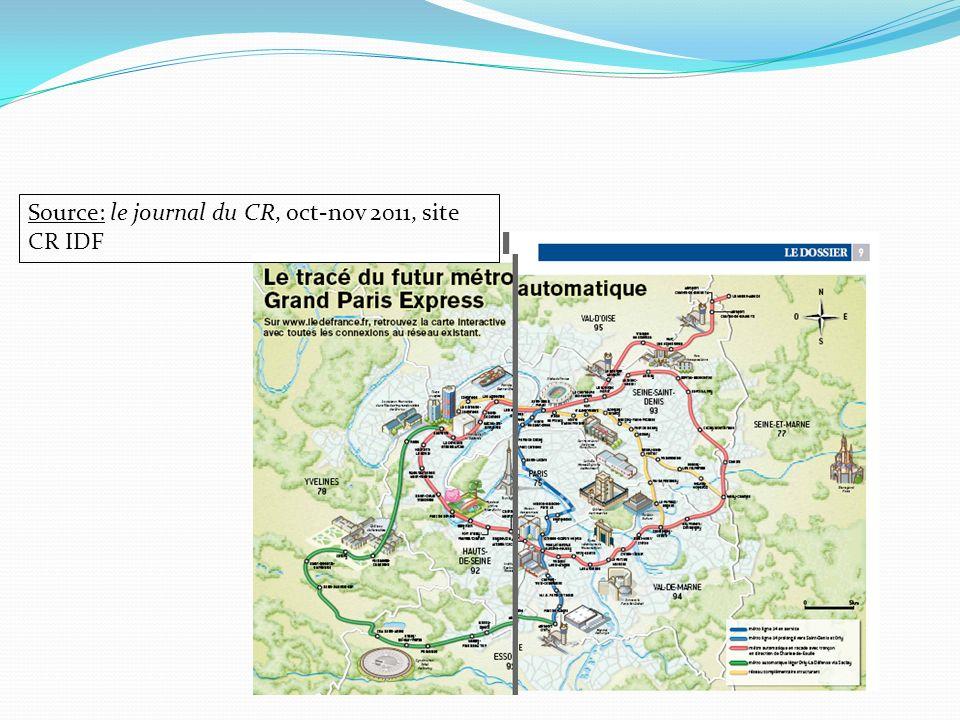 Source: le journal du CR, oct-nov 2011, site CR IDF