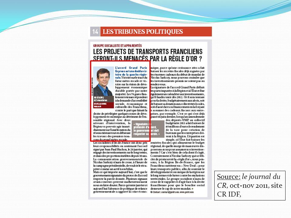 Source: le journal du CR, oct-nov 2011, site CR IDF,
