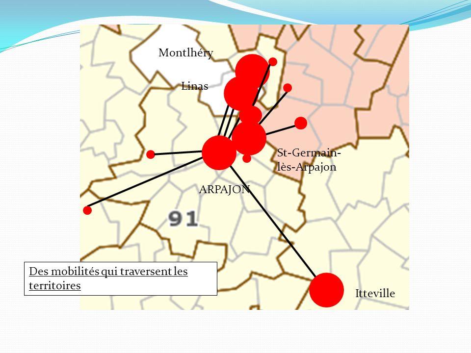 Des mobilités qui traversent les territoires Itteville Montlhéry Linas ARPAJON St-Germain- lès-Arpajon