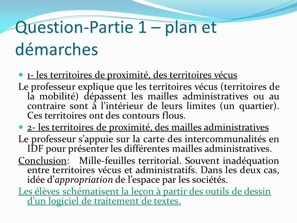 Question-Partie 1 – plan et démarches 1- les territoires de proximité, des territoires vécus Le professeur explique que les territoires vécus (territo
