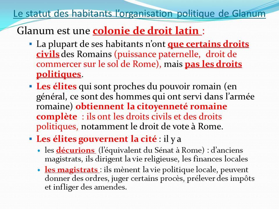 Le statut des habitants lorganisation politique de Glanum Glanum est une colonie de droit latin : La plupart de ses habitants nont que certains droits