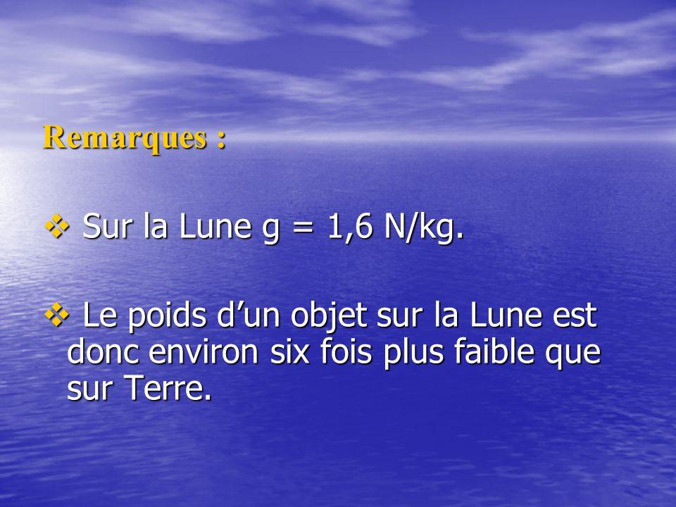 Remarques : Sur la Lune g = 1,6 N/kg. Sur la Lune g = 1,6 N/kg. Le poids dun objet sur la Lune est donc environ six fois plus faible que sur Terre. Le