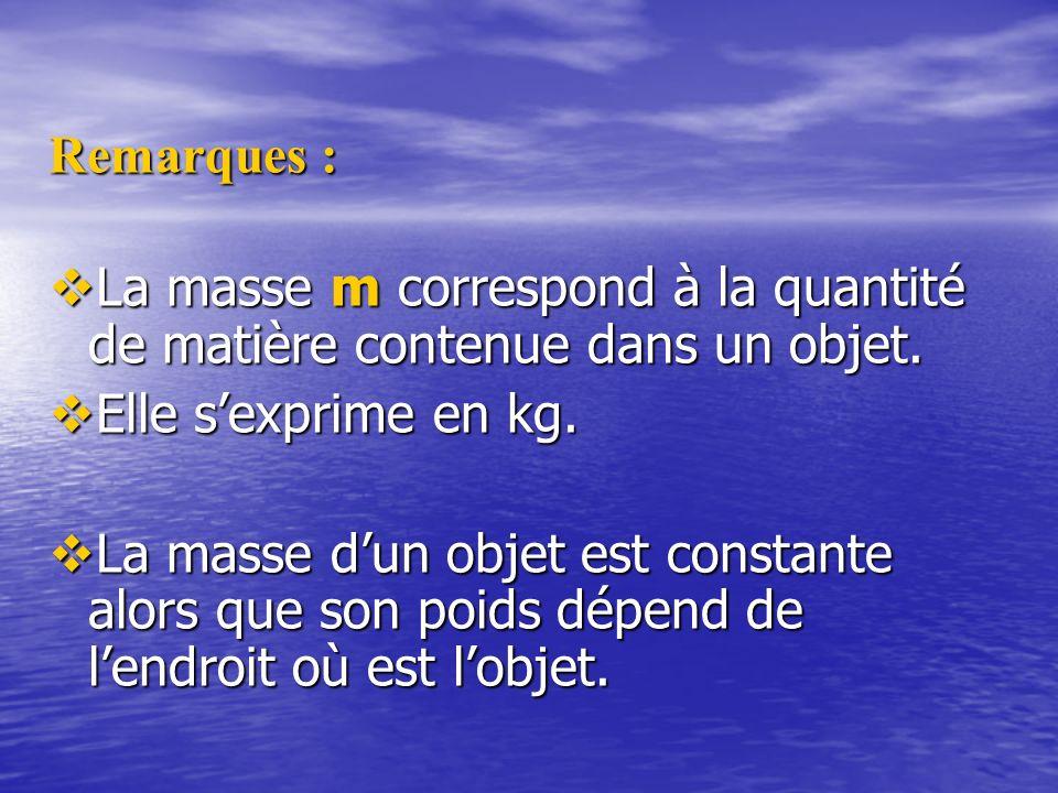 Remarques : La masse m correspond à la quantité de matière contenue dans un objet. La masse m correspond à la quantité de matière contenue dans un obj