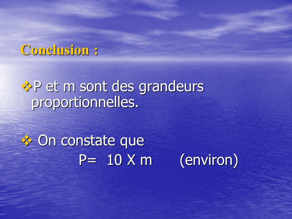 Conclusion : P et m sont des grandeurs proportionnelles. P et m sont des grandeurs proportionnelles. On constate que On constate que P= 10 X m (enviro