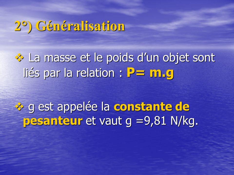 2°) Généralisation La masse et le poids dun objet sont liés par la relation : P= m.g La masse et le poids dun objet sont liés par la relation : P= m.g
