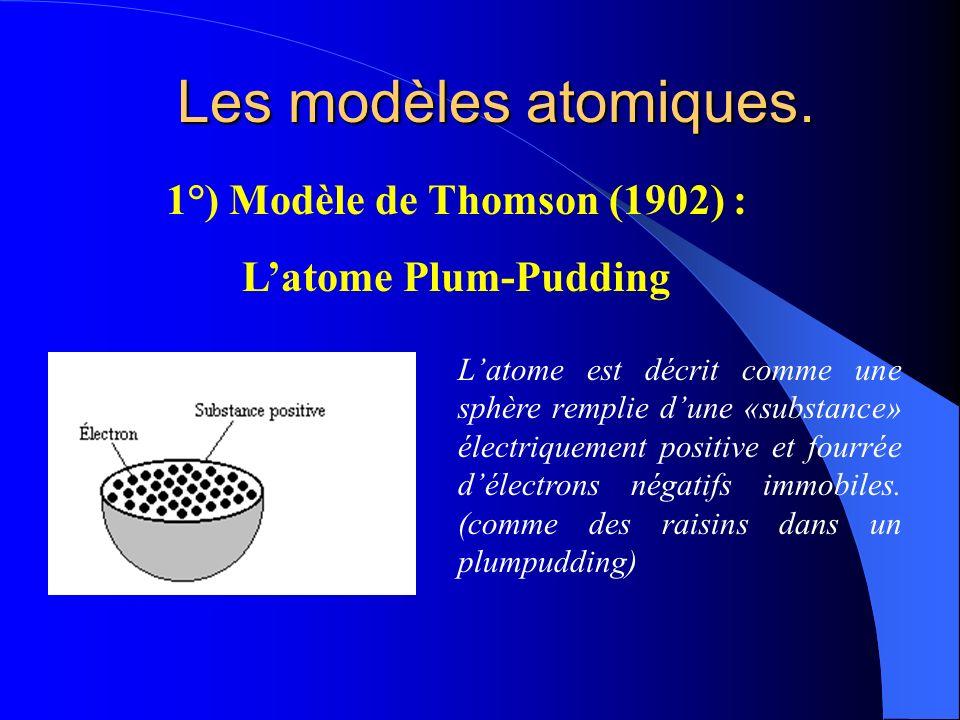 Les modèles atomiques. Les modèles atomiques. 1°) Modèle de Thomson (1902) : Latome Plum-Pudding Latome est décrit comme une sphère remplie dune «subs