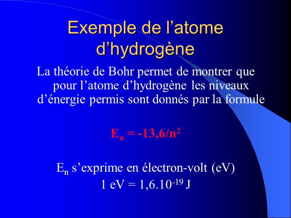 Exemple de latome dhydrogène La théorie de Bohr permet de montrer que pour latome dhydrogène les niveaux dénergie permis sont donnés par la formule E