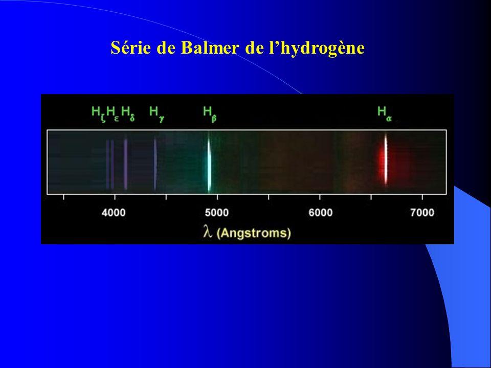 Série de Balmer de lhydrogène
