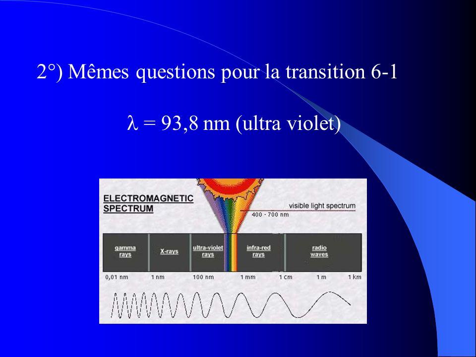 2°) Mêmes questions pour la transition 6-1 = 93,8 nm (ultra violet)