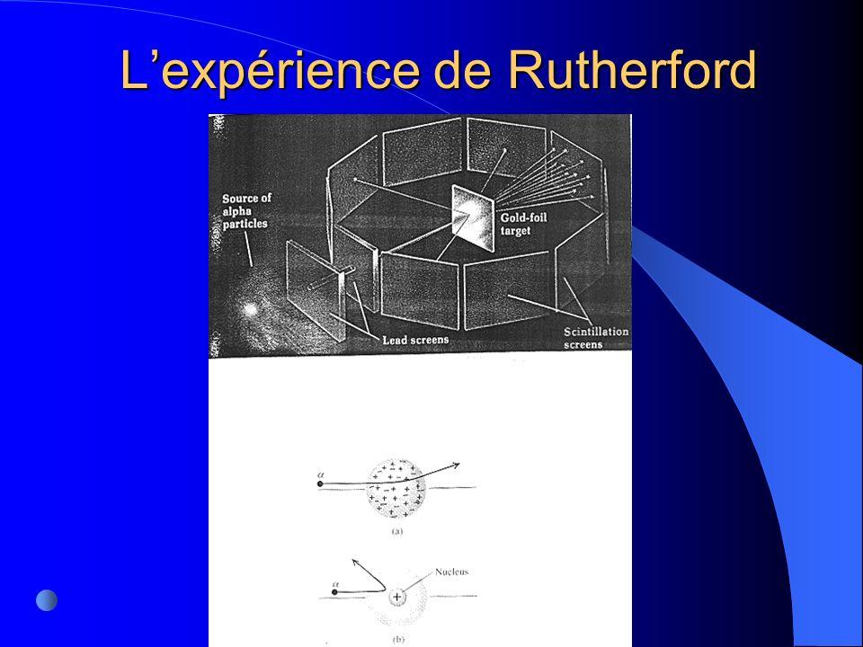 Lexpérience de Rutherford