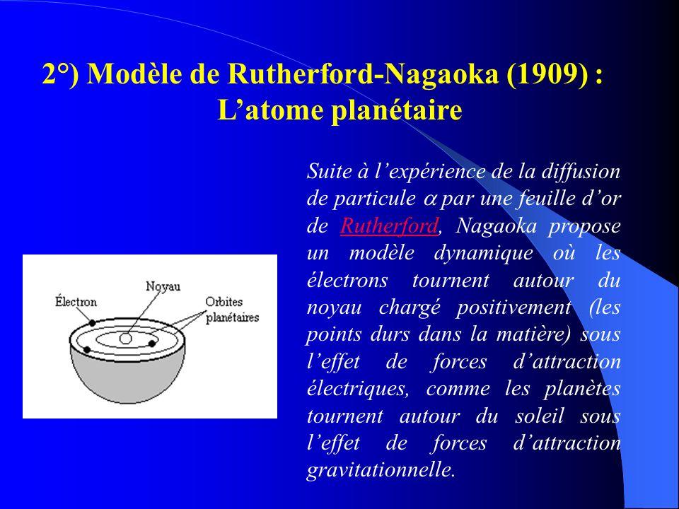 2°) Modèle de Rutherford-Nagaoka (1909) : Latome planétaire Suite à lexpérience de la diffusion de particule par une feuille dor de Rutherford, Nagaok