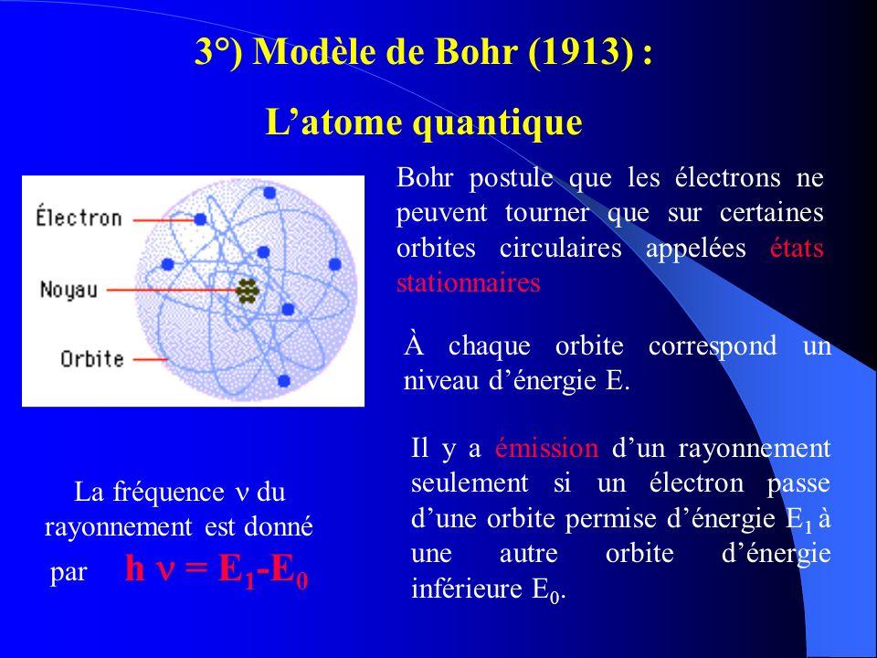 3°) Modèle de Bohr (1913) : Latome quantique Bohr postule que les électrons ne peuvent tourner que sur certaines orbites circulaires appelées états st