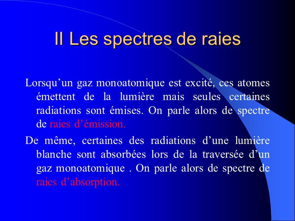 II Les spectres de raies Lorsquun gaz monoatomique est excité, ces atomes émettent de la lumière mais seules certaines radiations sont émises. On parl