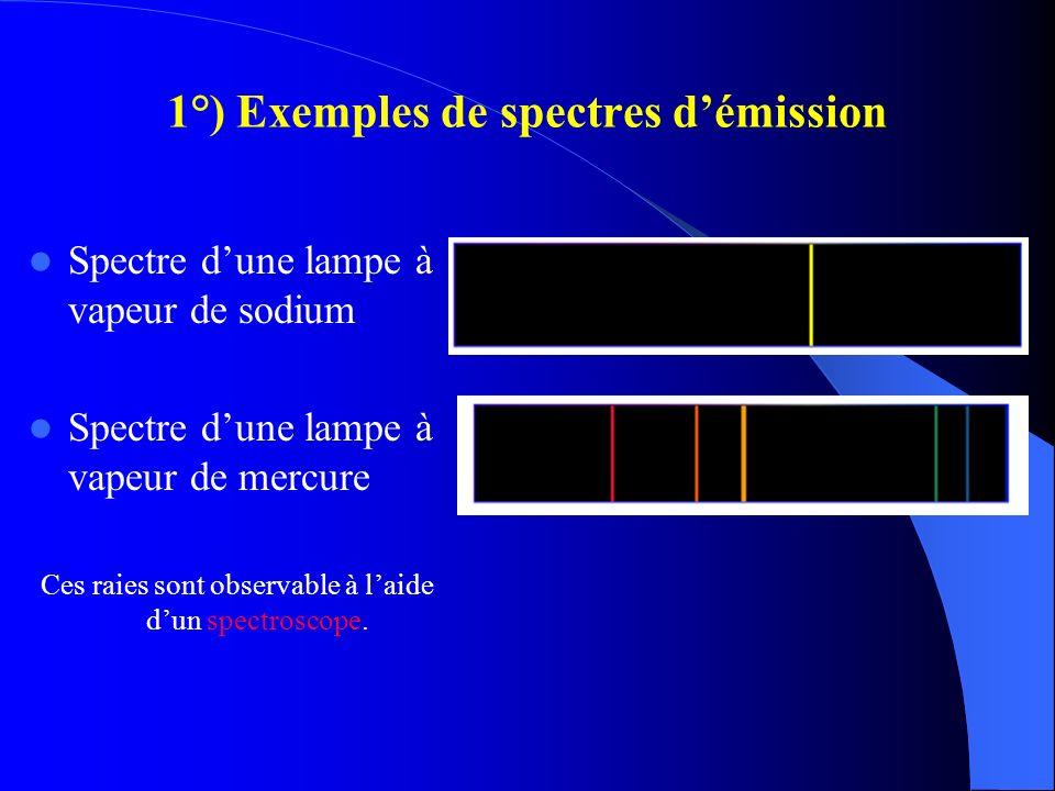 1°) Exemples de spectres démission Spectre dune lampe à vapeur de sodium Spectre dune lampe à vapeur de mercure Ces raies sont observable à laide dun