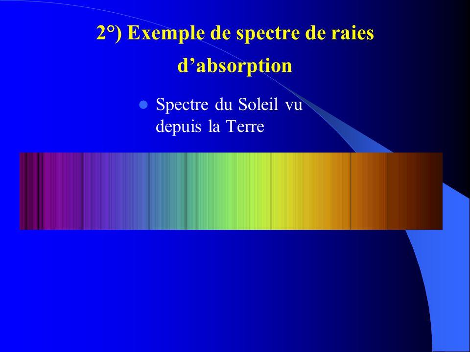 2°) Exemple de spectre de raies dabsorption Spectre du Soleil vu depuis la Terre