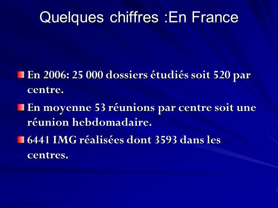 Quelques chiffres :En France En 2006: 25 000 dossiers étudiés soit 520 par centre. En moyenne 53 réunions par centre soit une réunion hebdomadaire. 64