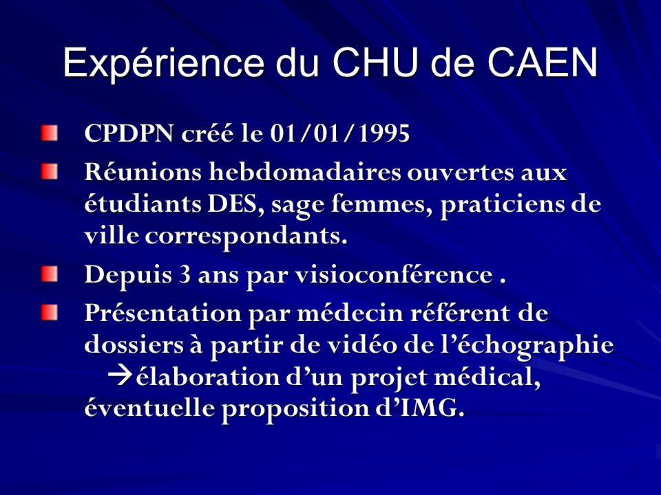 Expérience du CHU de CAEN CPDPN créé le 01/01/1995 Réunions hebdomadaires ouvertes aux étudiants DES, sage femmes, praticiens de ville correspondants.