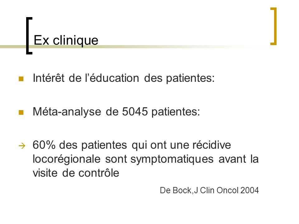 Ex clinique Intérêt de léducation des patientes: Méta-analyse de 5045 patientes: 60% des patientes qui ont une récidive locorégionale sont symptomatiques avant la visite de contrôle De Bock,J Clin Oncol 2004