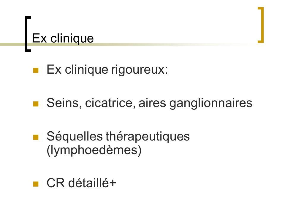 Ex clinique Ex clinique rigoureux: Seins, cicatrice, aires ganglionnaires Séquelles thérapeutiques (lymphoedèmes) CR détaillé+