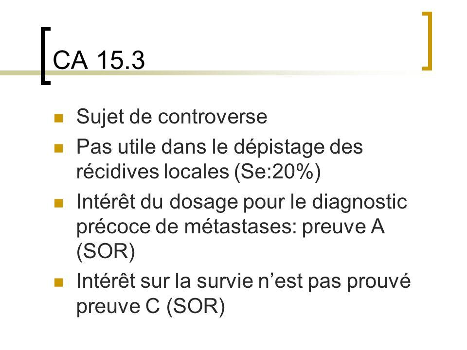 CA 15.3 Sujet de controverse Pas utile dans le dépistage des récidives locales (Se:20%) Intérêt du dosage pour le diagnostic précoce de métastases: preuve A (SOR) Intérêt sur la survie nest pas prouvé preuve C (SOR)