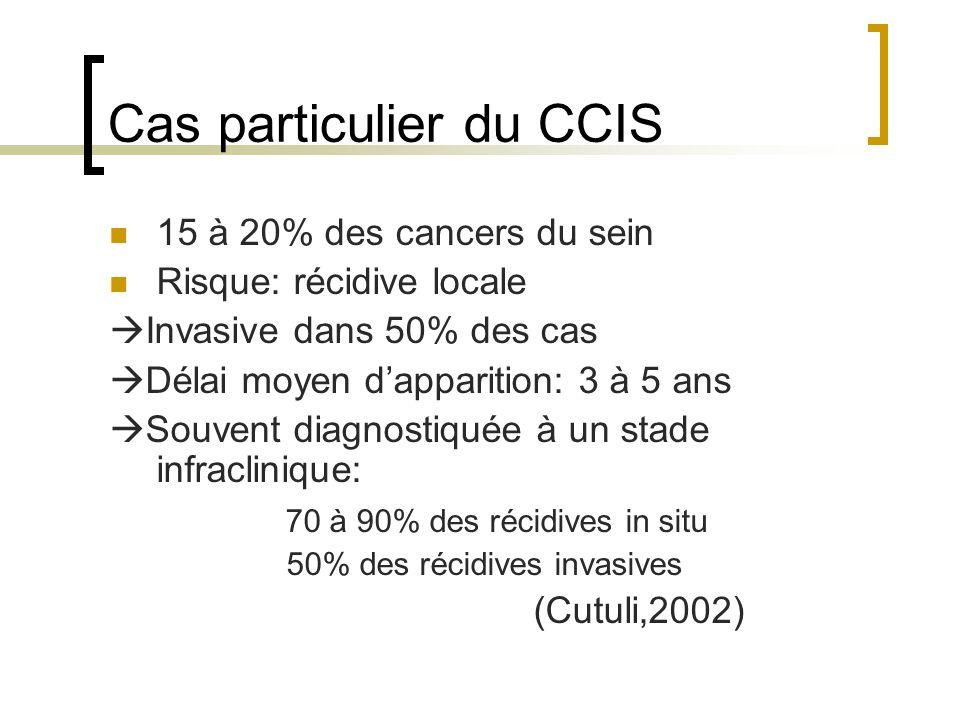 Cas particulier du CCIS 15 à 20% des cancers du sein Risque: récidive locale Invasive dans 50% des cas Délai moyen dapparition: 3 à 5 ans Souvent diagnostiquée à un stade infraclinique: 70 à 90% des récidives in situ 50% des récidives invasives (Cutuli,2002)