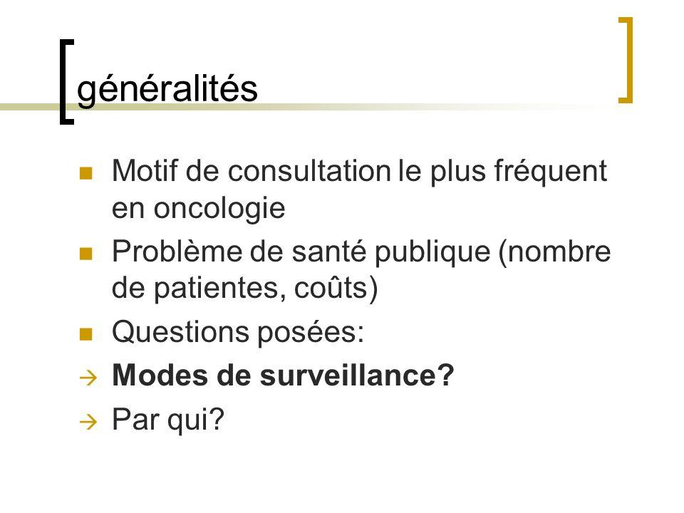 généralités Motif de consultation le plus fréquent en oncologie Problème de santé publique (nombre de patientes, coûts) Questions posées: Modes de surveillance.