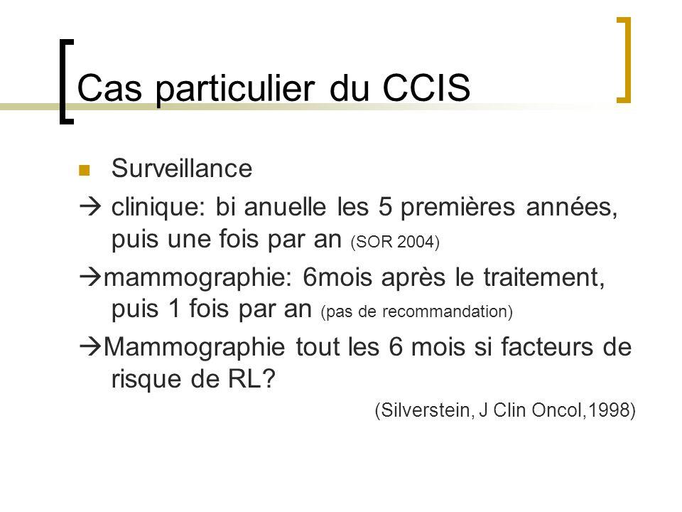 Cas particulier du CCIS Surveillance clinique: bi anuelle les 5 premières années, puis une fois par an (SOR 2004) mammographie: 6mois après le traitem