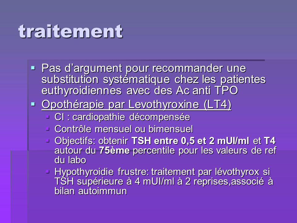 traitement Pas dargument pour recommander une substitution systématique chez les patientes euthyroidiennes avec des Ac anti TPO Pas dargument pour rec