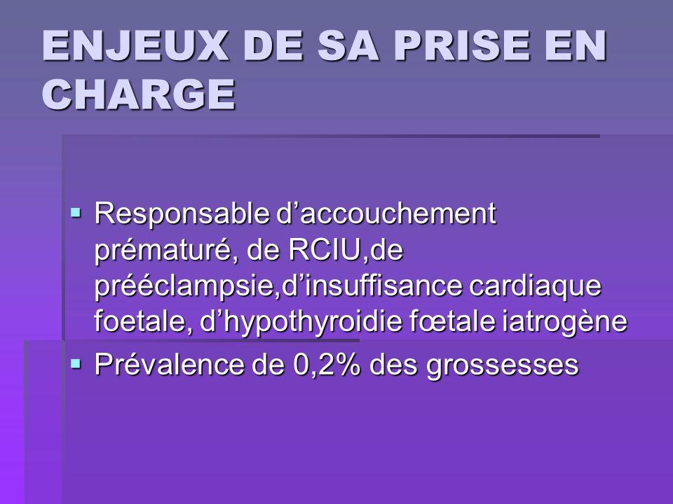 ENJEUX DE SA PRISE EN CHARGE Responsable daccouchement prématuré, de RCIU,de prééclampsie,dinsuffisance cardiaque foetale, dhypothyroidie fœtale iatro