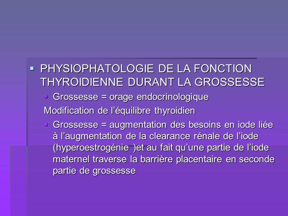 PHYSIOPHATOLOGIE DE LA FONCTION THYROIDIENNE DURANT LA GROSSESSE PHYSIOPHATOLOGIE DE LA FONCTION THYROIDIENNE DURANT LA GROSSESSE Grossesse = orage en